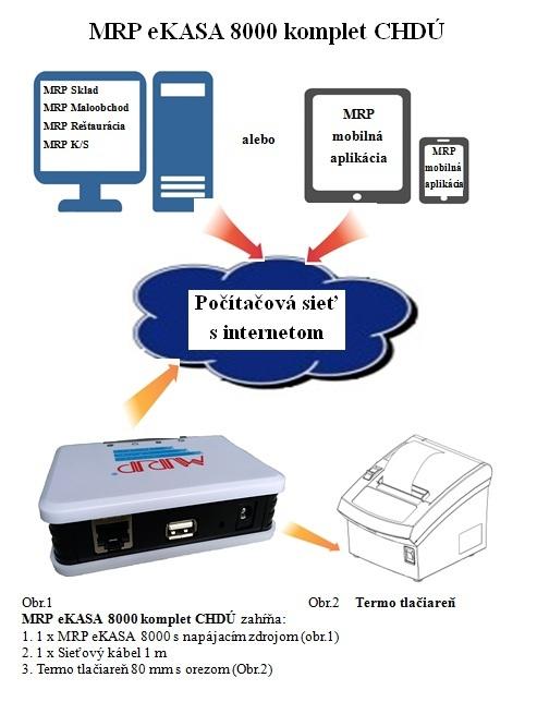 c7a76cd0f Upgrade kit MRP eKasa 8000 pre čiernu CRLX.......................129,00 Eur  bez DPH určený pre existujúcich zákazníkov, ktorí už vlastnia pokladňu crlx.